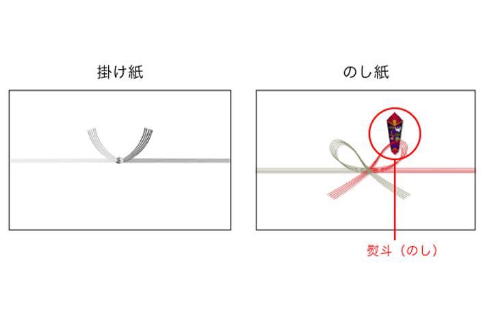 掛け紙と熨斗紙の違い