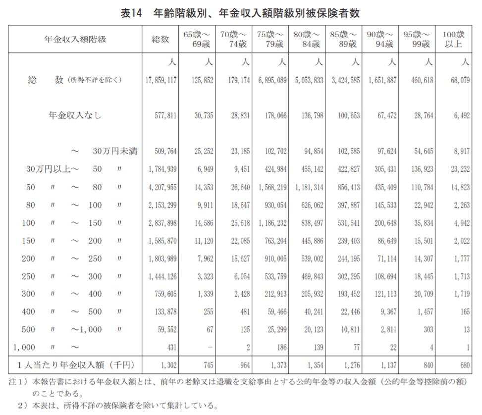 pension_income